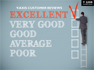 Y-Axis Customer Review, Y-Axis Fraud, Y-Axis Cheating