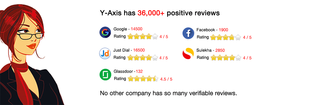 Y-Axis July Month Customer Reviews