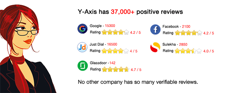 Y-Axis September Month Customer Reviews