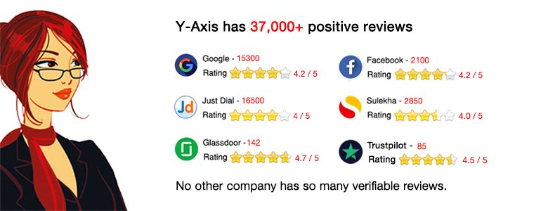 Y-Axis October Month Customer Reviews