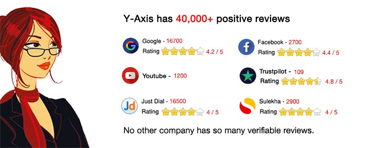 Y-Axis November Month Customer Reviews