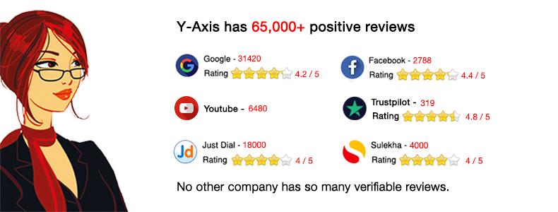 Y-Axis Customer Reviews